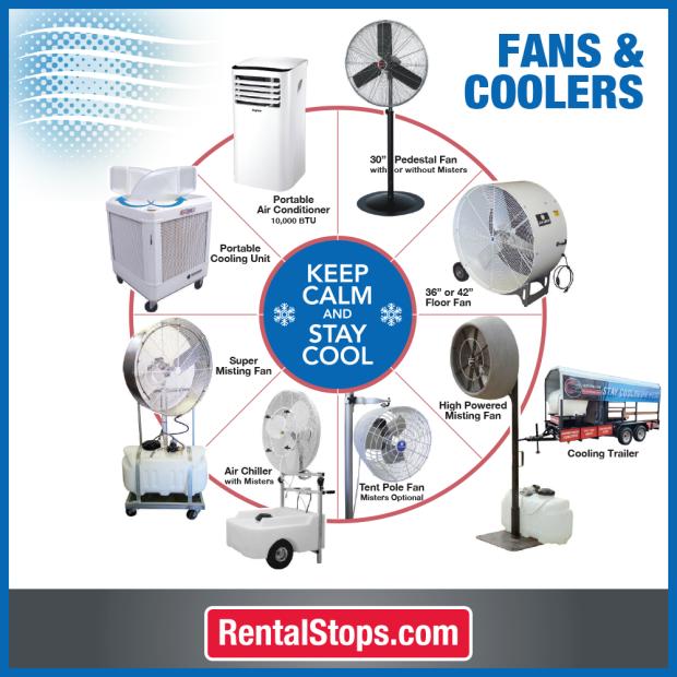 Fans & Coolers